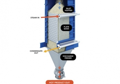 Heat Exchanger (heating and cooling)